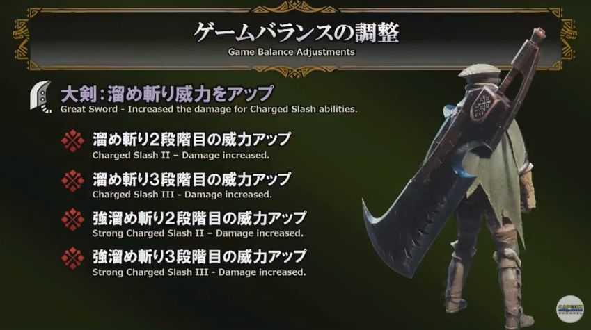 『MHWモンハンワールド』公式からの武器調整アップデート正式紹介